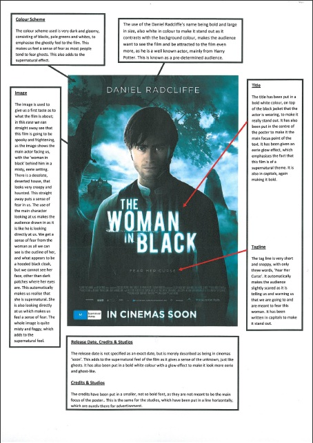 an analysis of the film 2012 An analysis of youth perception on women in a malay romance film☆  87- 100 movies, 2011: gsc movies (2011) gscmovies: ombank rindu held  press.